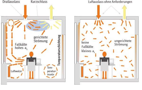 Bauer Optimierungstechnik